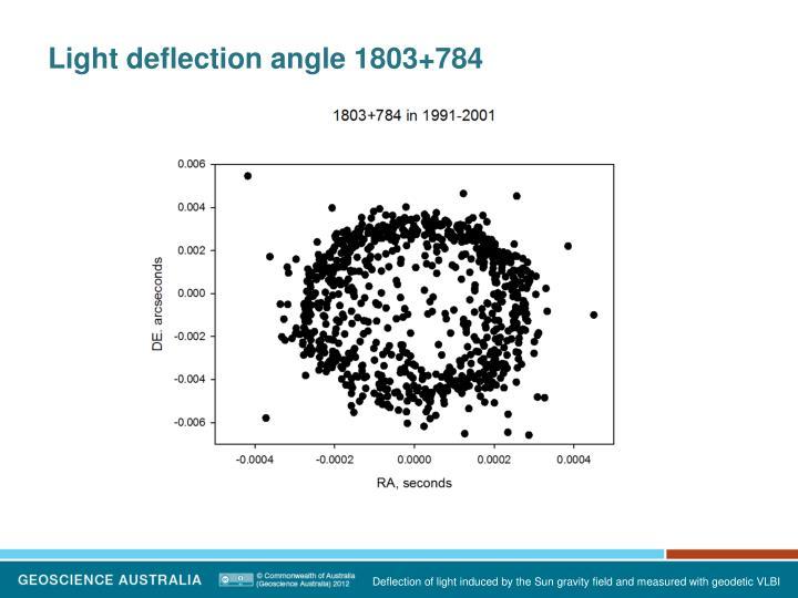 Light deflection angle 1803+784