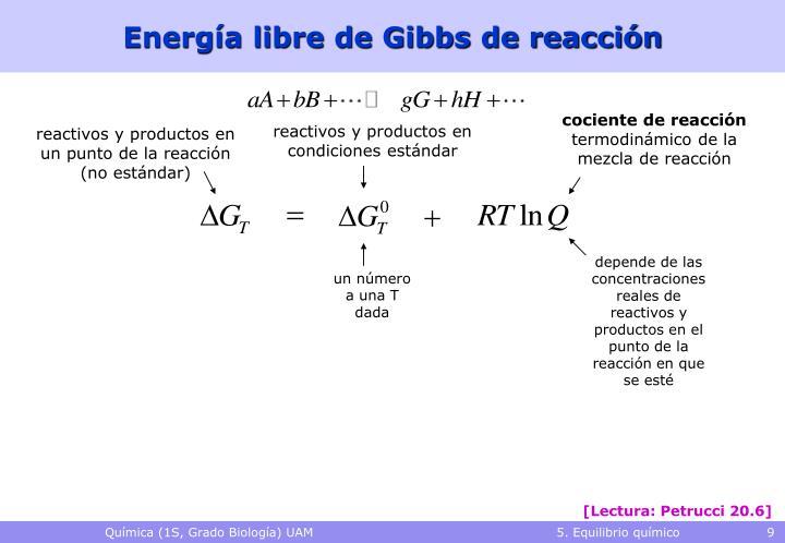 Energía libre de Gibbs de reacción
