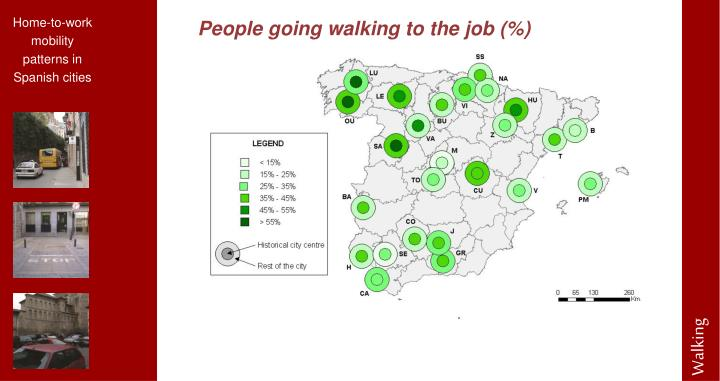 People going walking to the job (%)