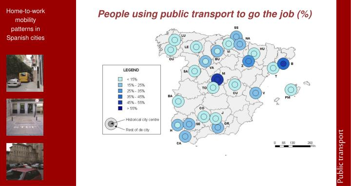 People using public transport to go the job (%)