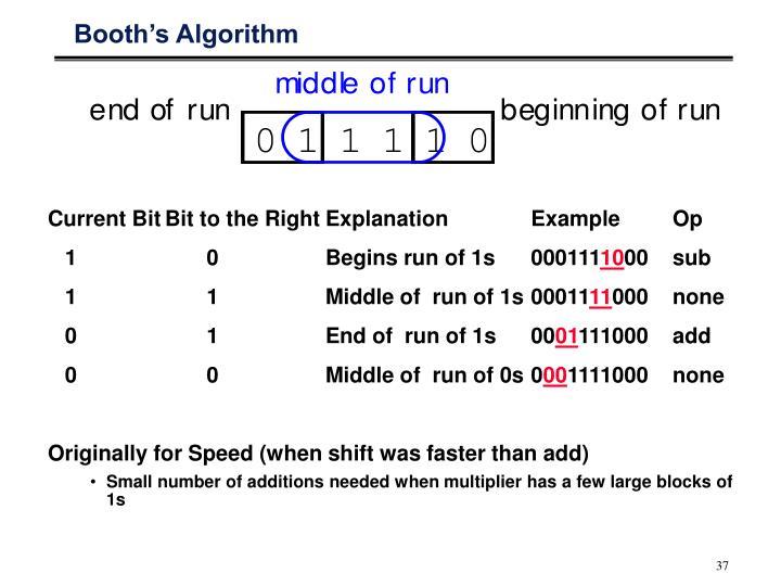 Booth's Algorithm