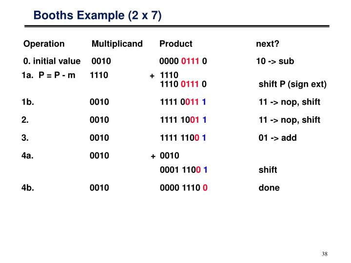 Booths Example (2 x 7)