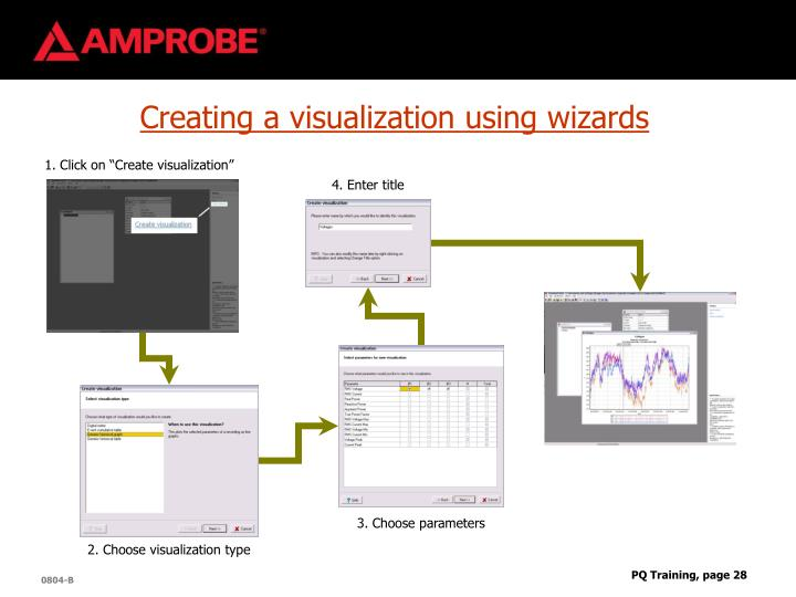 "1. Click on ""Create visualization"""