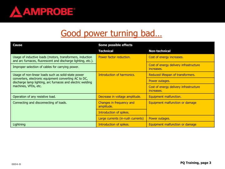 Good power turning bad