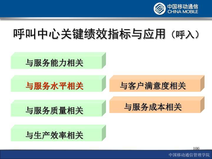 呼叫中心关键绩效指标与应用
