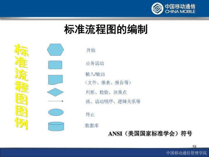 标准流程图的编制