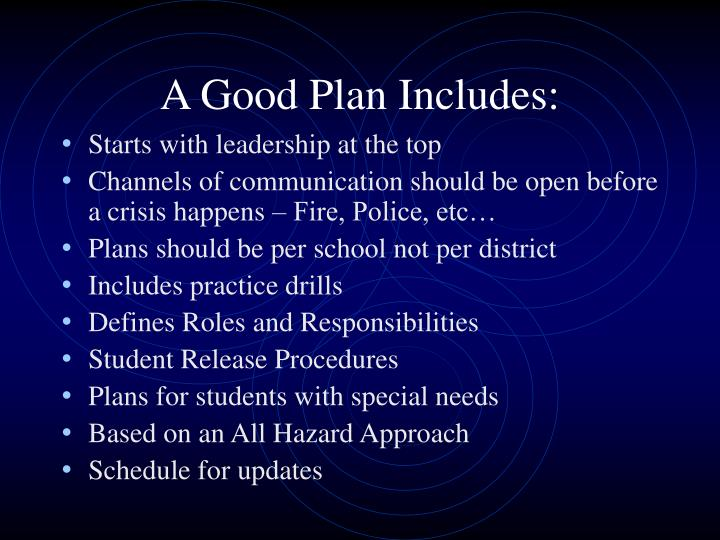 A Good Plan Includes: