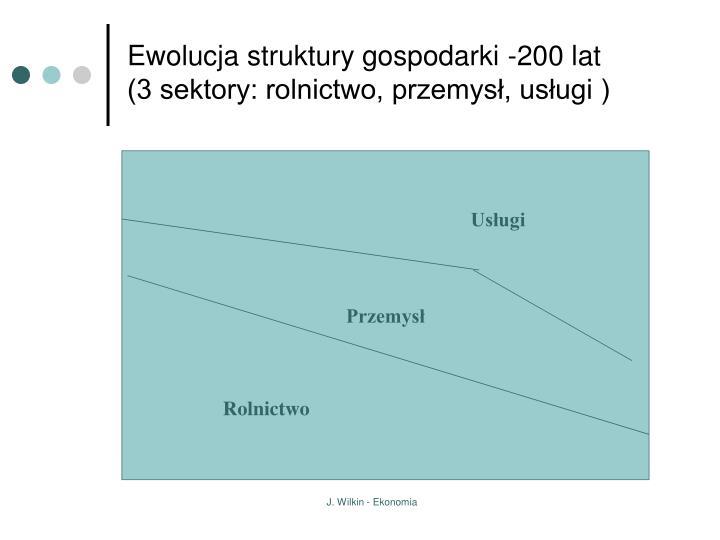 Ewolucja struktury gospodarki -200 lat