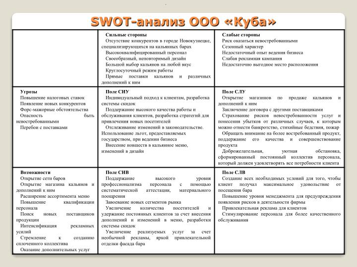 red mango swot Mango brand is studied in terms of its swot analysis, competitors segmentation, targeting and positining(stp) have also been covered along withusp and tagline.