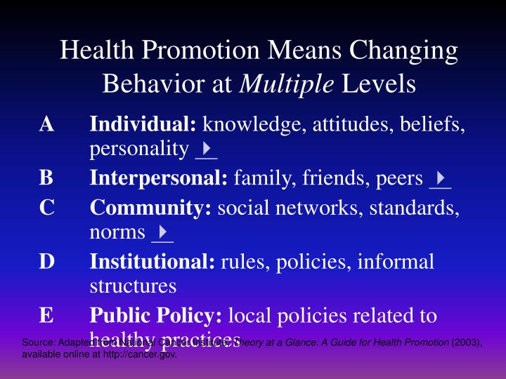 levels of health promotion Recommended curriculum guidelines for family medicine residents health promotion and level of vitality to maintain enjoyment and contentment with life.