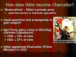 how does hitler become chancellor