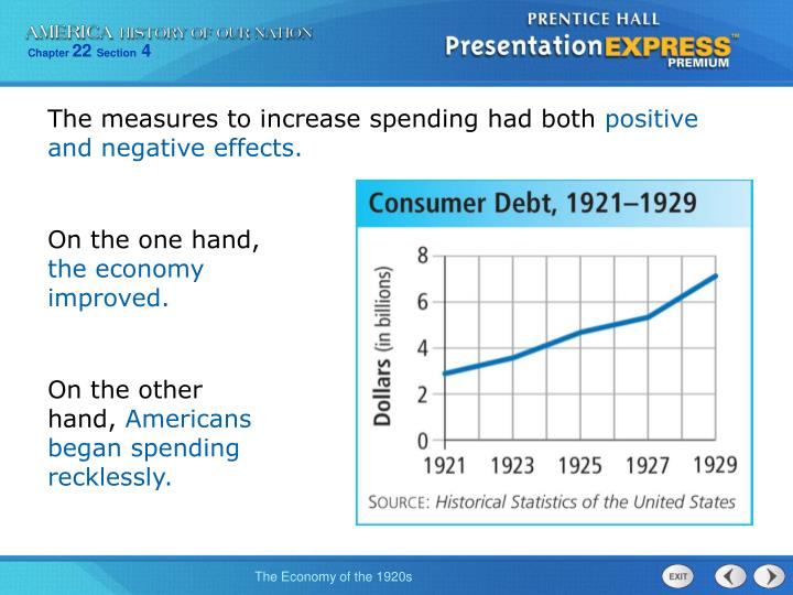 The measures to increase spending had both