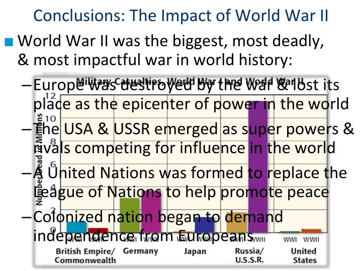 conclusions of ww2 World war ii was like a balloon, expanding from appeasement, the treaty of versailles, the great depression, extreme nationalism and the failure of the league of nations from each pump of air, the causes of wwii forced expansion to straining levels.