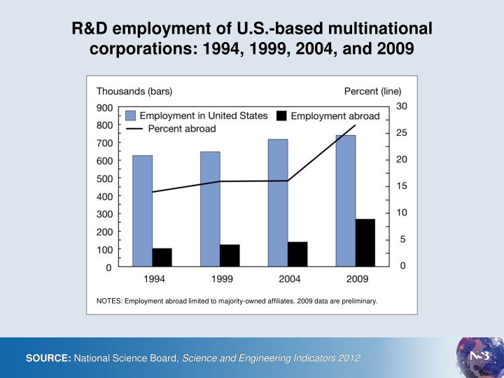 r d employment of u s based multinational corporations 1994 1999 2004 and 2009 n.