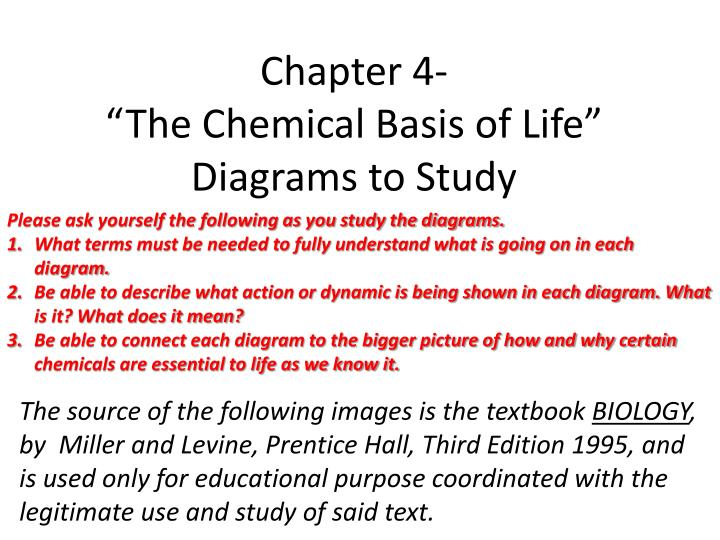 chapter 4 the chemical basis of life diagrams to study n.