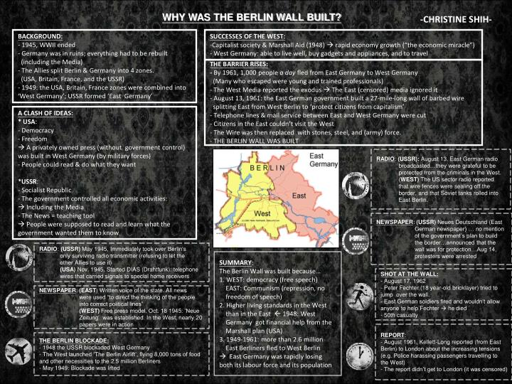 PPT - WHY WAS THE BERLIN WALL BUILT? PowerPoint Presentation - ID