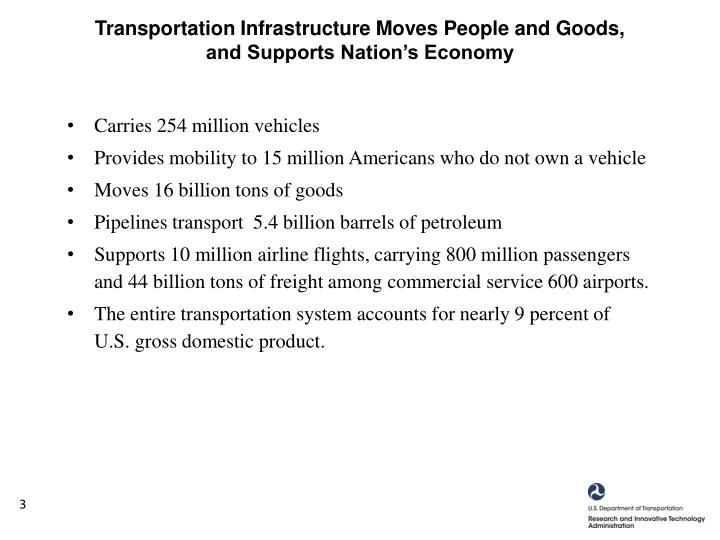 Transportation Infrastructure Moves People and Goods,
