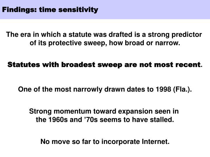 Findings: time sensitivity