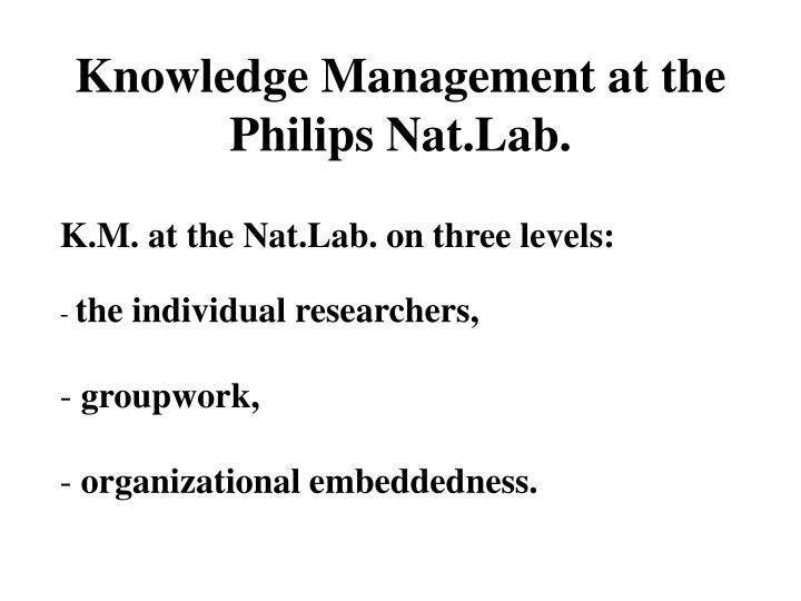 Knowledge Management at the Philips Nat.Lab.