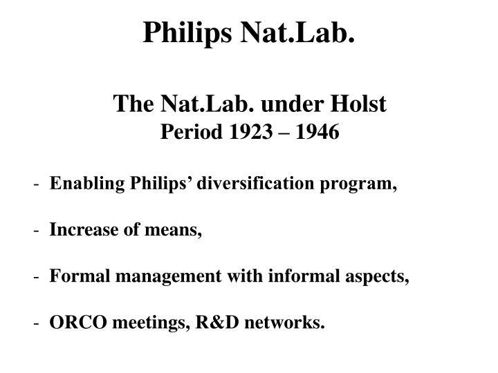 Philips Nat.Lab.