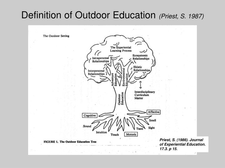 Definition of Outdoor Education