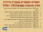 1933 1936