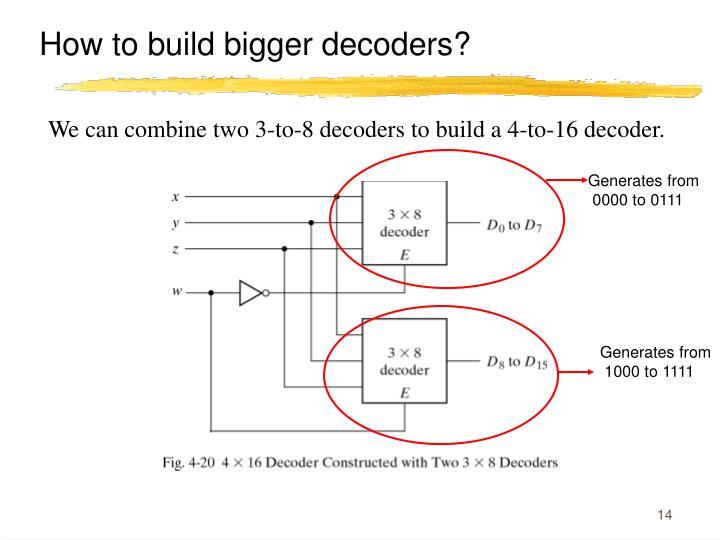 How to build bigger decoders?