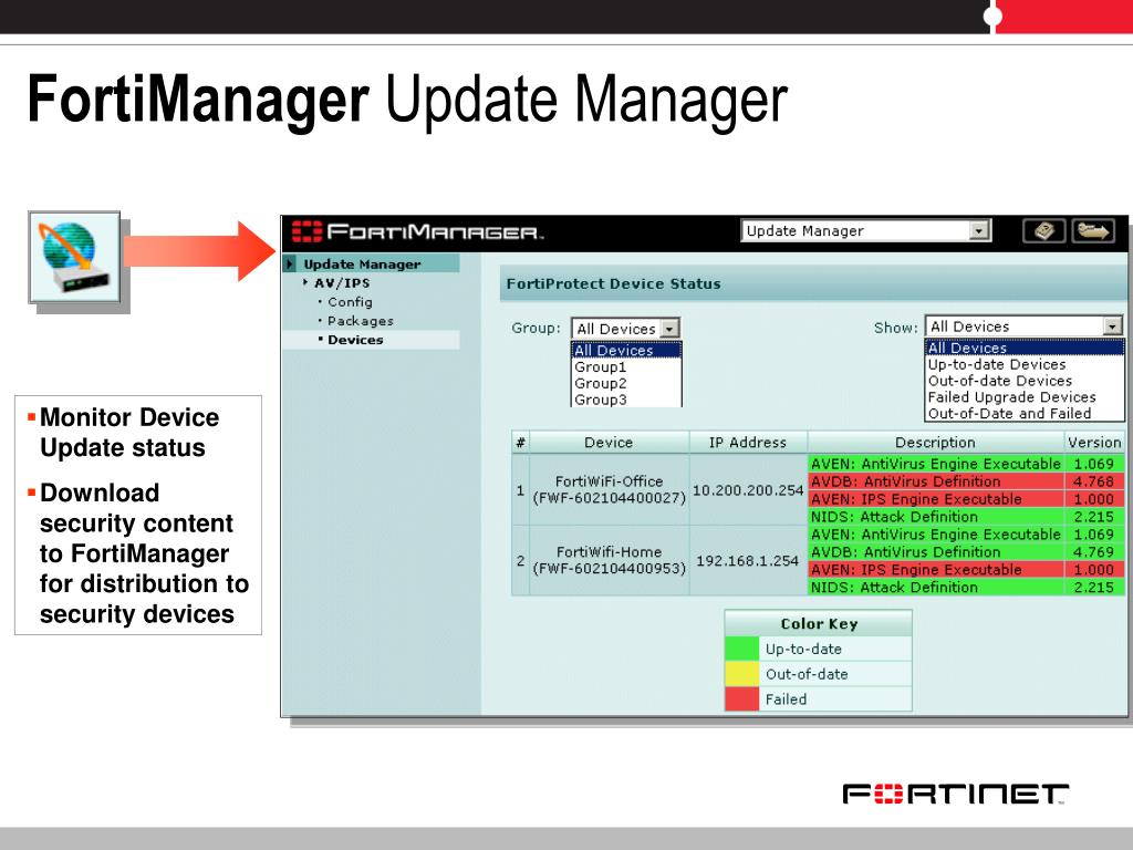 PPT - FortiManager Centralized Management for Fortinet