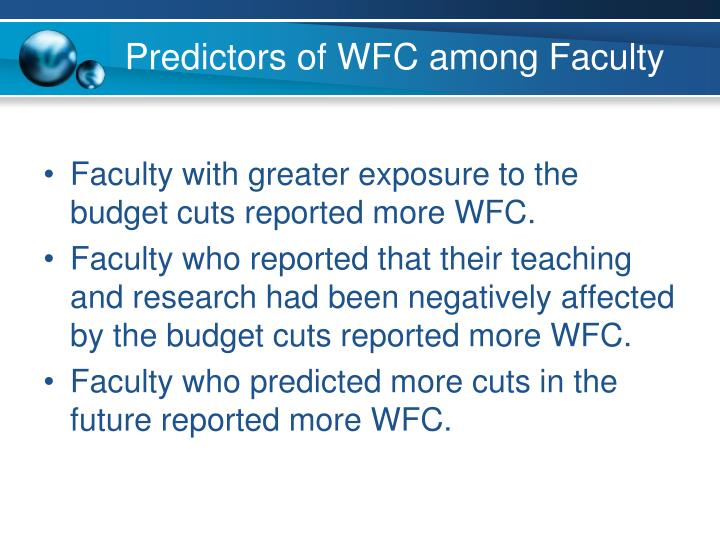 Predictors of WFC among Faculty