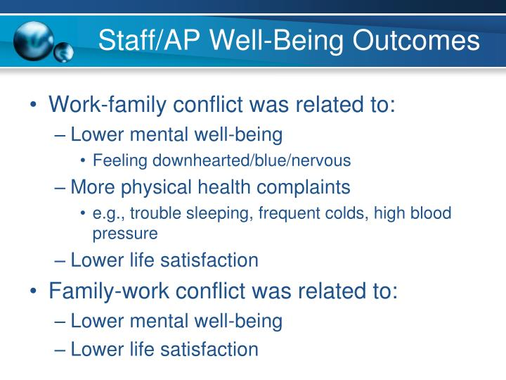 Staff/AP Well-Being Outcomes