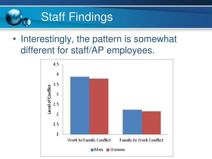 Staff Findings