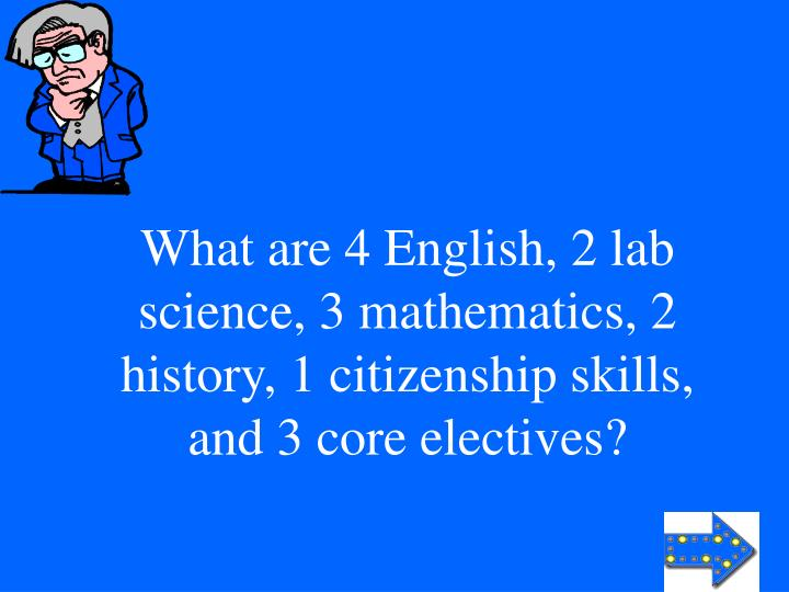 What are 4 English, 2 lab science, 3 mathematics, 2 history, 1 citizenship skills, and 3 core electives?