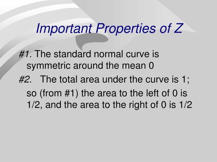 Important Properties of Z