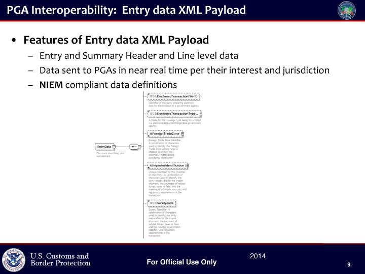 PGA Interoperability:  Entry data XML Payload