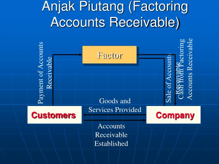 Cash from Factoring Accounts Receivable