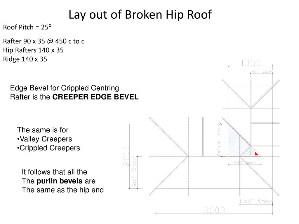 PPT - Broken Hip Roof PowerPoint Presentation - ID:5827432