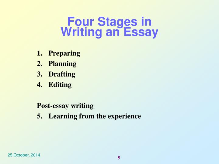 Four Stages in