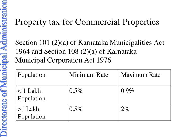 Property tax for Commercial Properties
