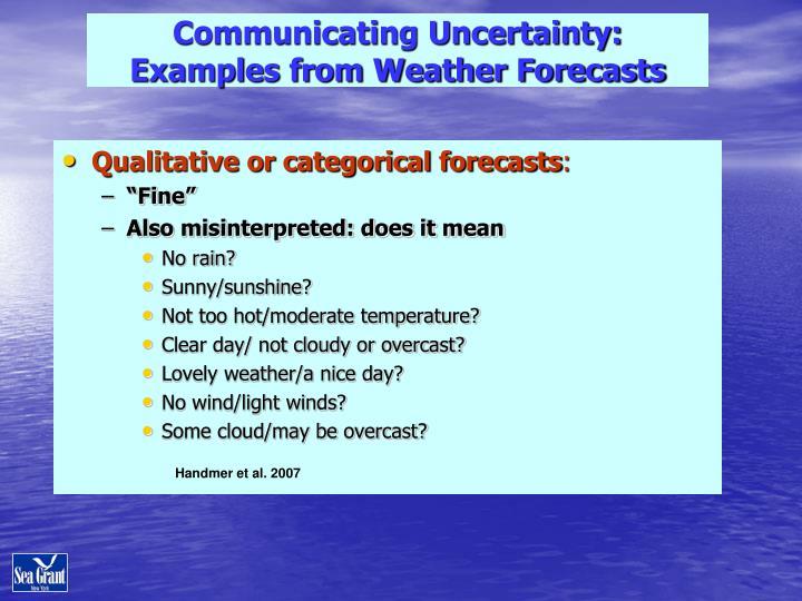 Communicating Uncertainty: