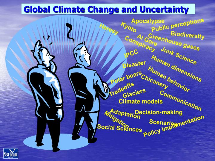 Global climate change and uncertainty1