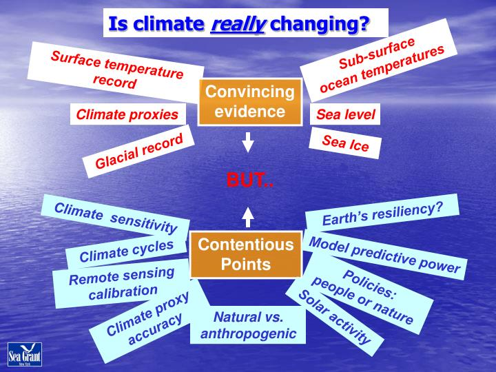 Is climate
