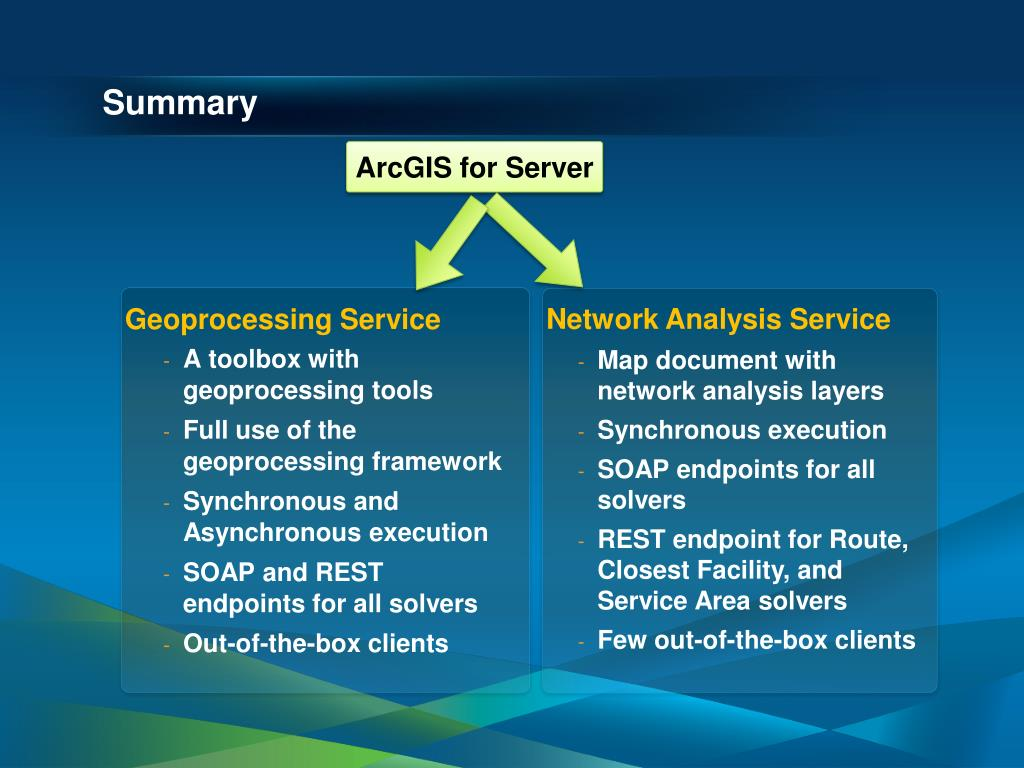 PPT - Network Analysis with ArcGIS for Server PowerPoint