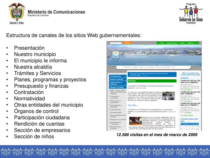 Estructura de canales de los sitios Web gubernamentales: