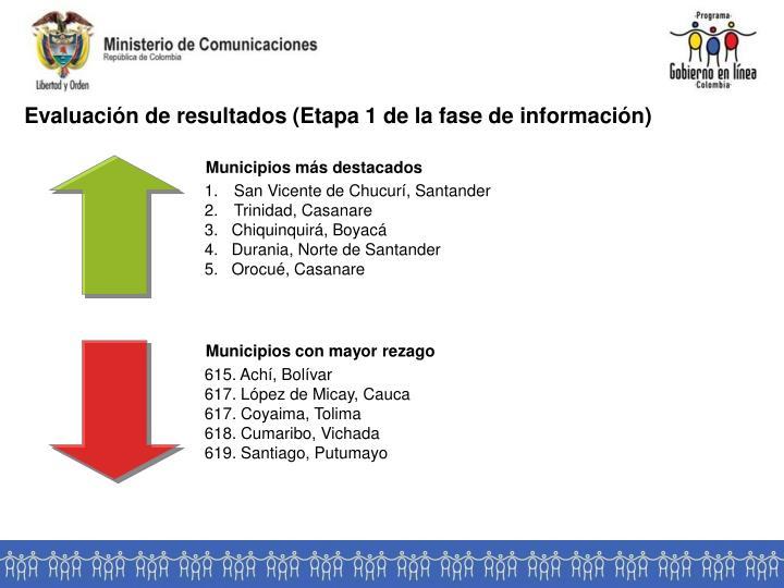 Evaluación de resultados (Etapa 1 de la fase de información)