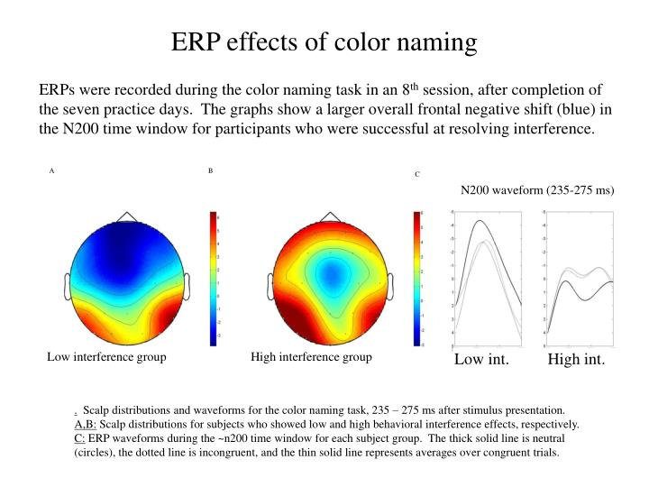 ERP effects of color naming