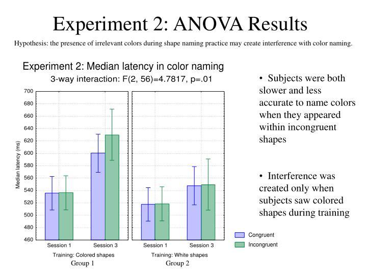 Experiment 2: ANOVA Results