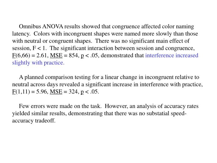 Omnibus ANOVA results showed that congruence affected color naming latency.  Colors with incongruent shapes were named more slowly than those with neutral or congruent shapes.  There was no significant main effect of session, F < 1.  The significant interaction between session and congruence,