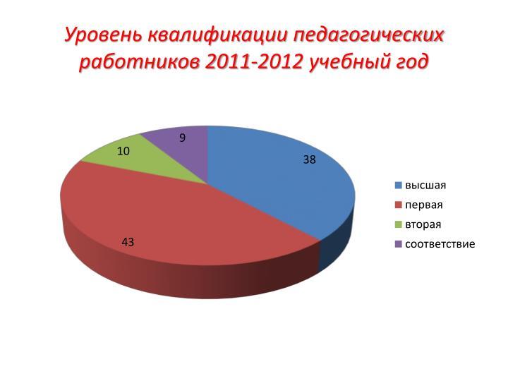 Уровень квалификации педагогических работников 2011-2012 учебный год