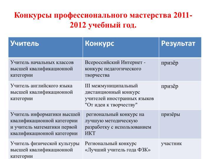 Конкурсы профессионального мастерства 2011-2012 учебный год.