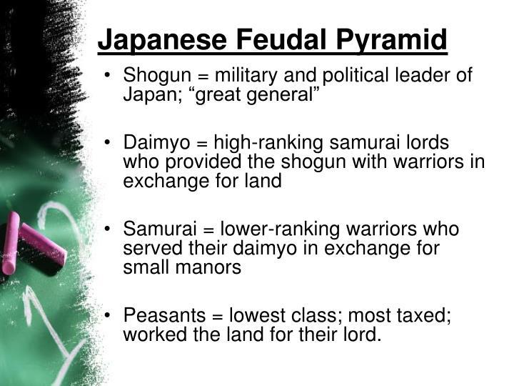 Japanese Feudal Pyramid